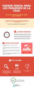 Infografia_fluor_dientes